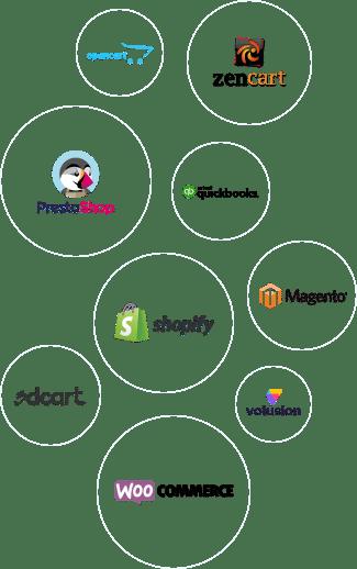 Logos of ecommerce platforms